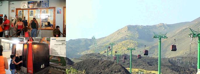 エトナ山のロープウェイ