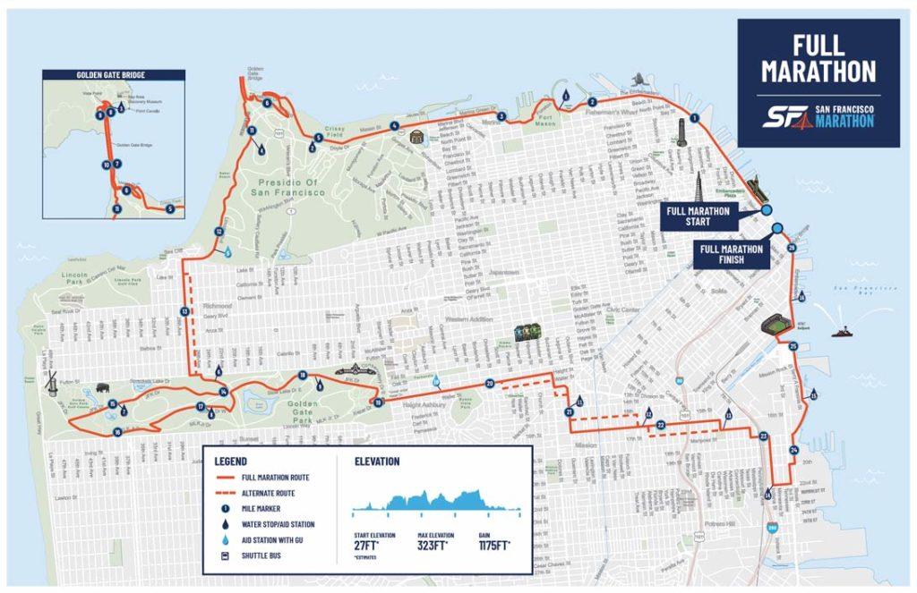 サンフランシスコマラソンのコースマップ